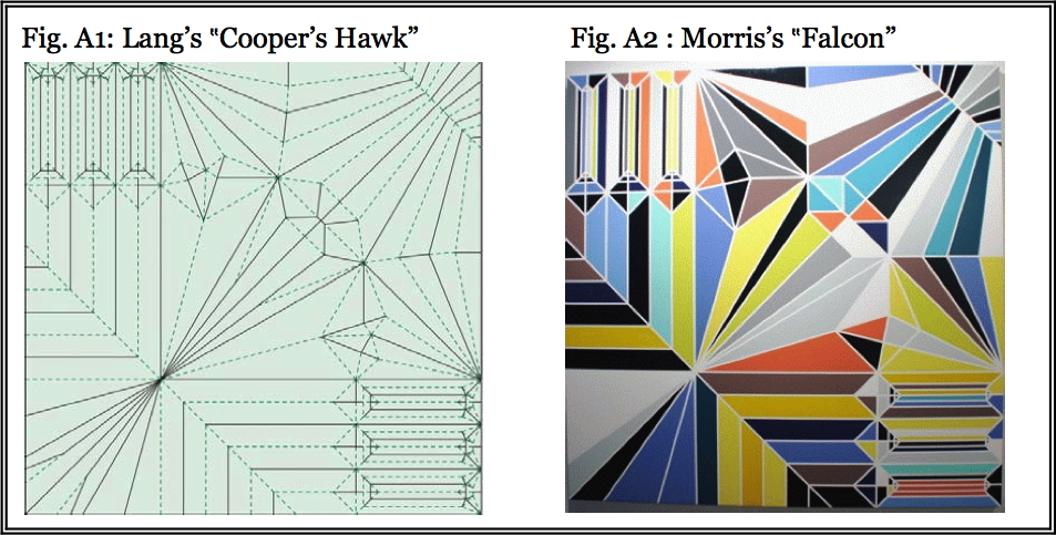 comparison of Lang's 'Cooper's Hawk' to Morris's 'Falcon'
